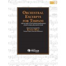 Max, Orchestral Excerpts for Timpani (incl. cd)